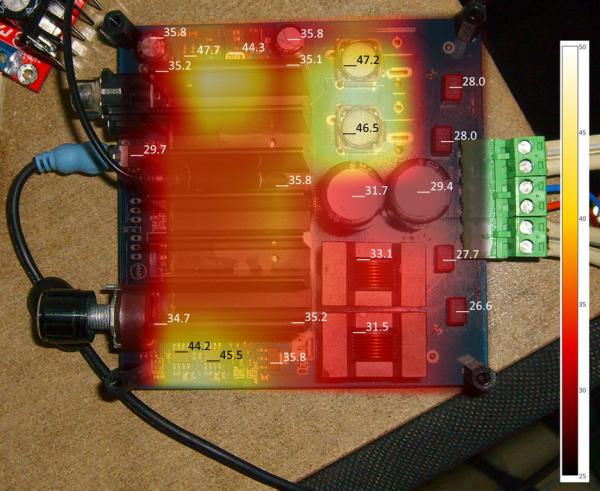 TPA3251D2 - Heatmap Temperaturverteilung