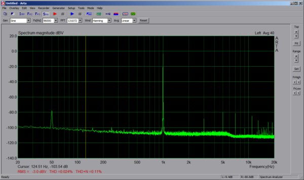 Spectrum 1kHz 96kHz -3dBV BT-Link