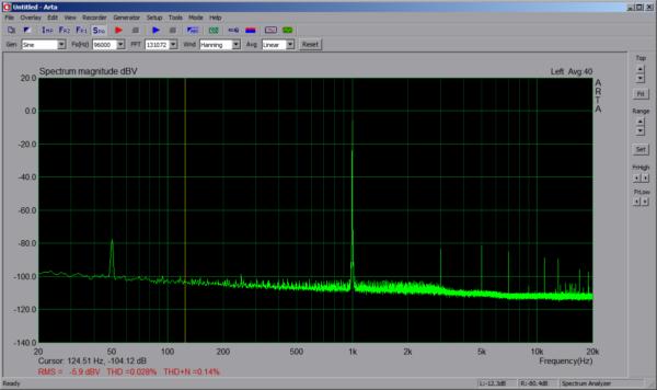 Spectrum 1kHz 96kHz -6dBV BT-Link