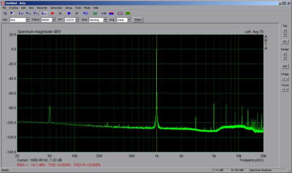 Spectrum 1kHz 96kHz 6dBV BT-Link